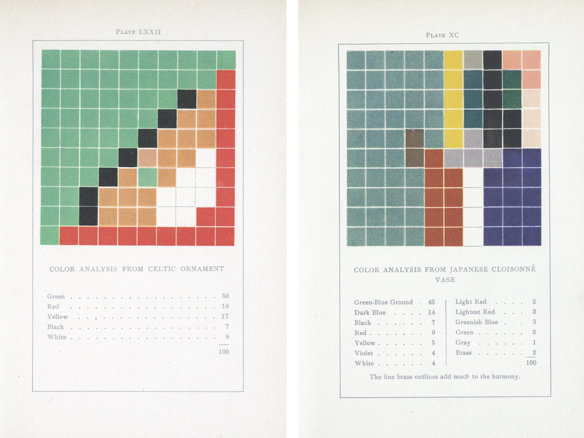 The Circadian Press Reprints Emily Noyes Vanderpoel's Book Color