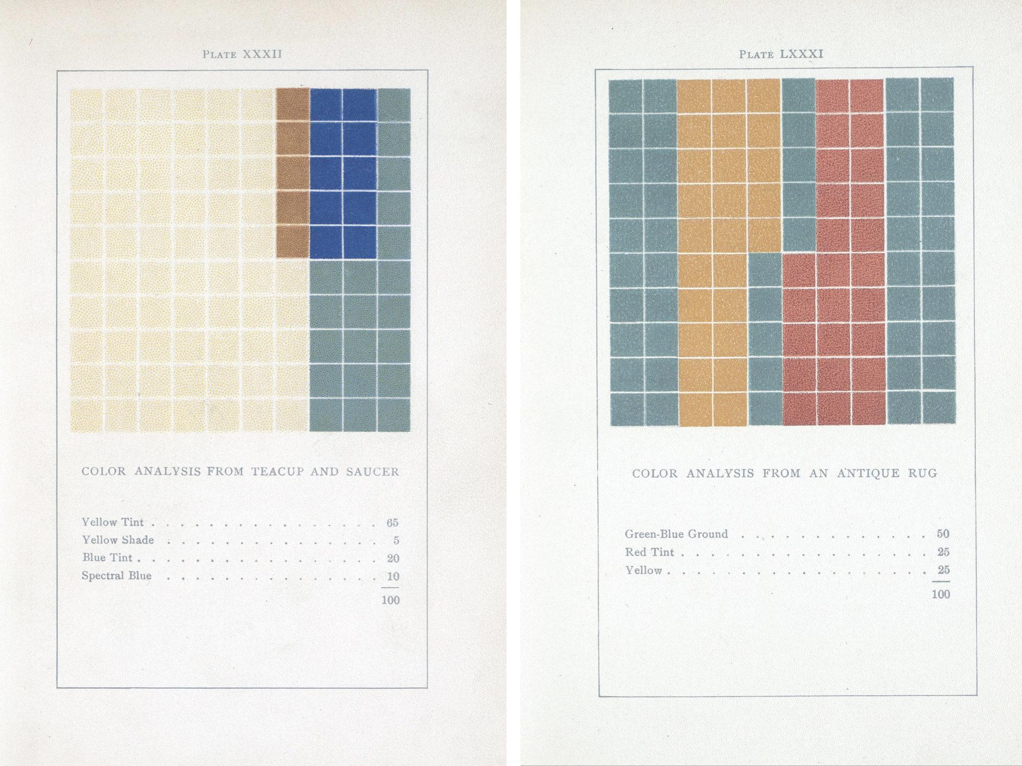 The Circadian Press Reprints Emily Noyes Vanderpoel's Book Color