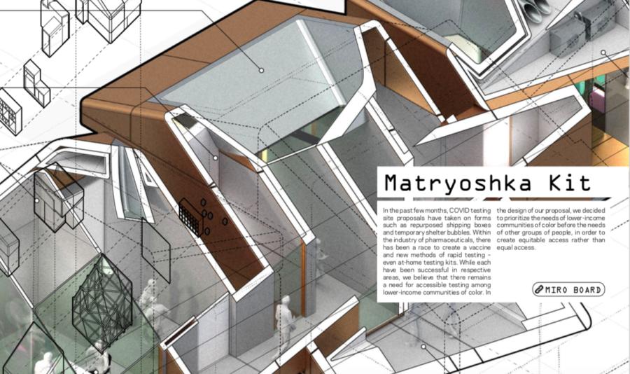 Matryoshka Kit